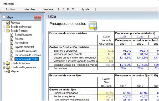 tabla excel con proyecciones financieras en tiempo real, se muestra el presupuesto de costos